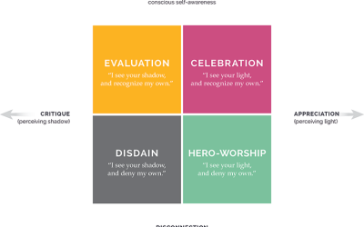 Why comparison matters – and how you can transform it